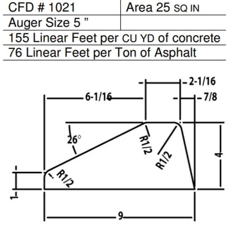 CFD-1021