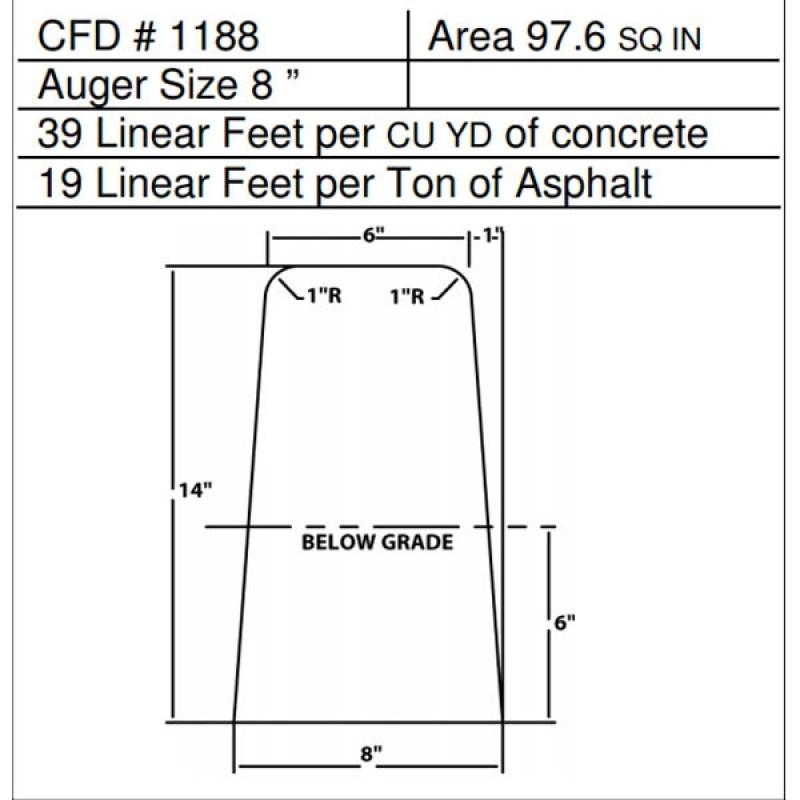 CFD-1188