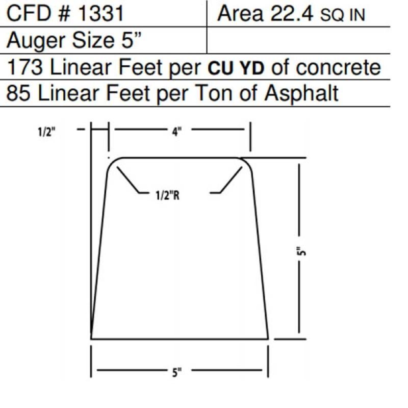 CFD-1331