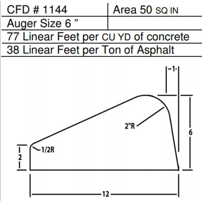 CFD-1144