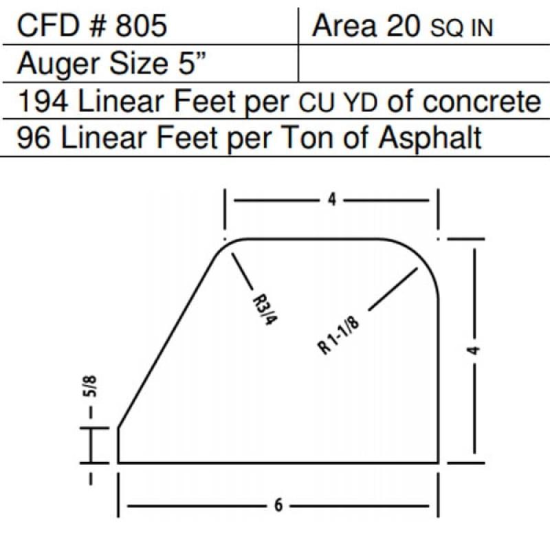 CFD-805