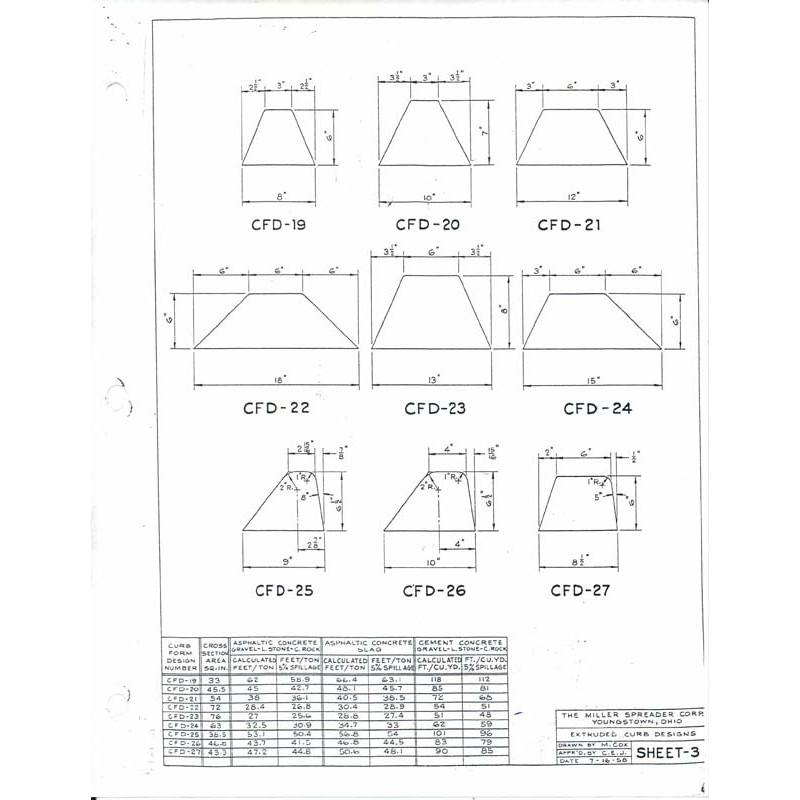 CFD-26-6 Miller Curb Mold - 6in Auger Only