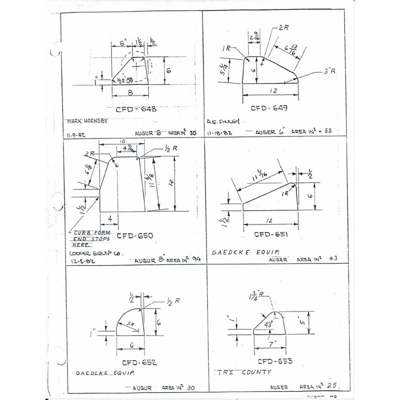 CFD-652-5 Miller Curb Mold - 5in Auger Only