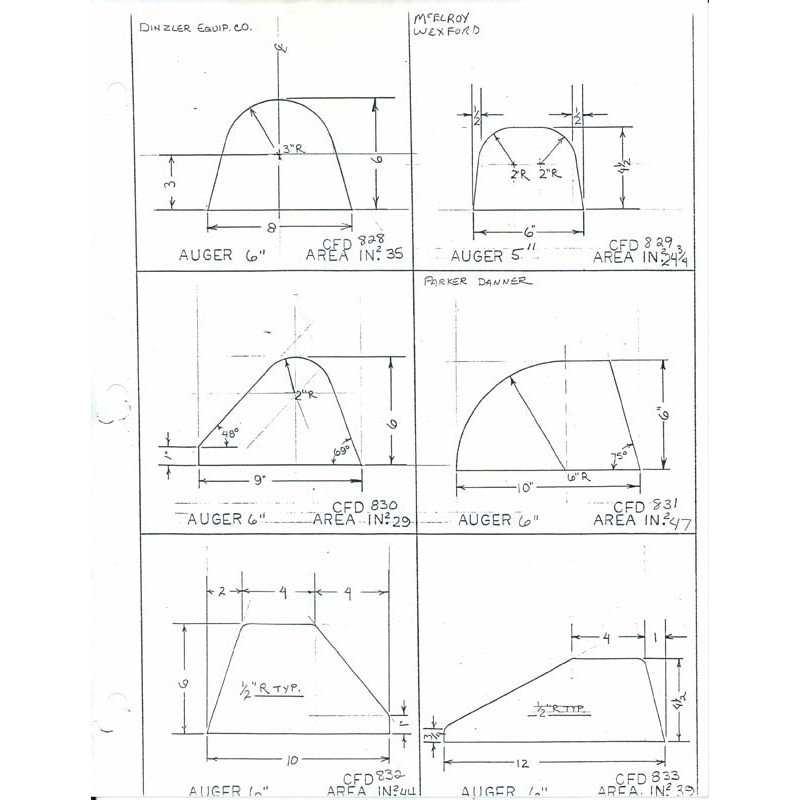 CFD-829-5 Miller Curb Mold - 5in Auger Only