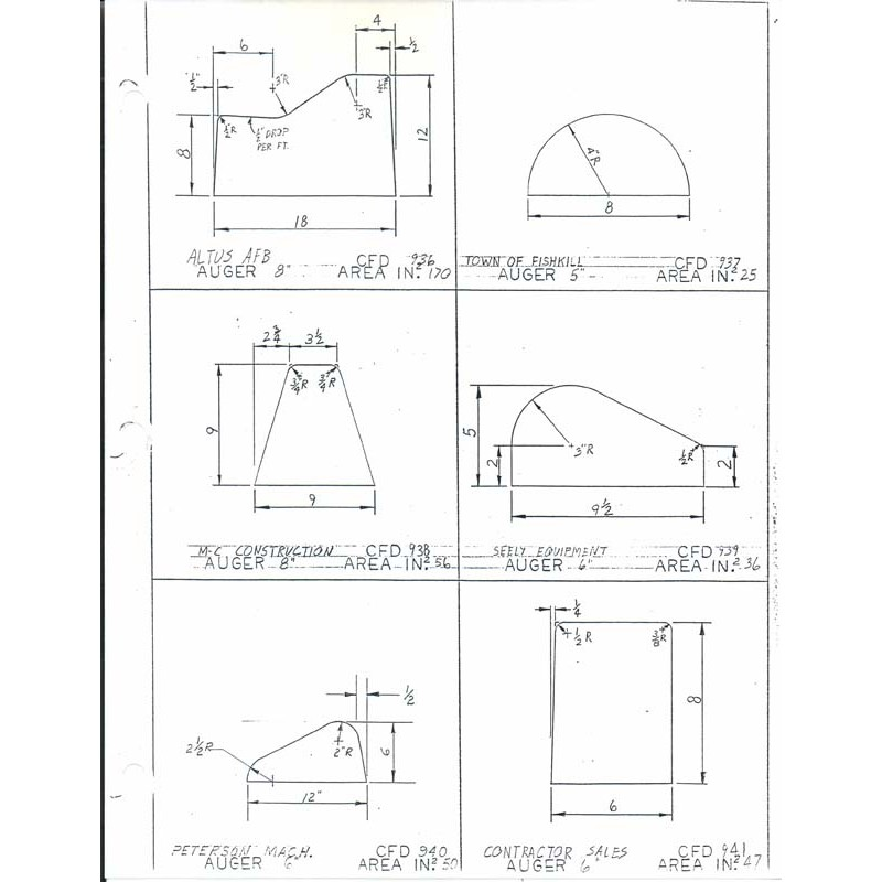 CFD-937-5 Miller Curb Mold - 5in Auger Only