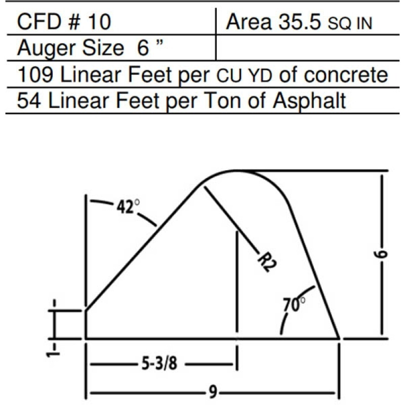 """CFD # 10 Miller Curber Std Form for Curbers Equipped with w/6"""" Auger"""