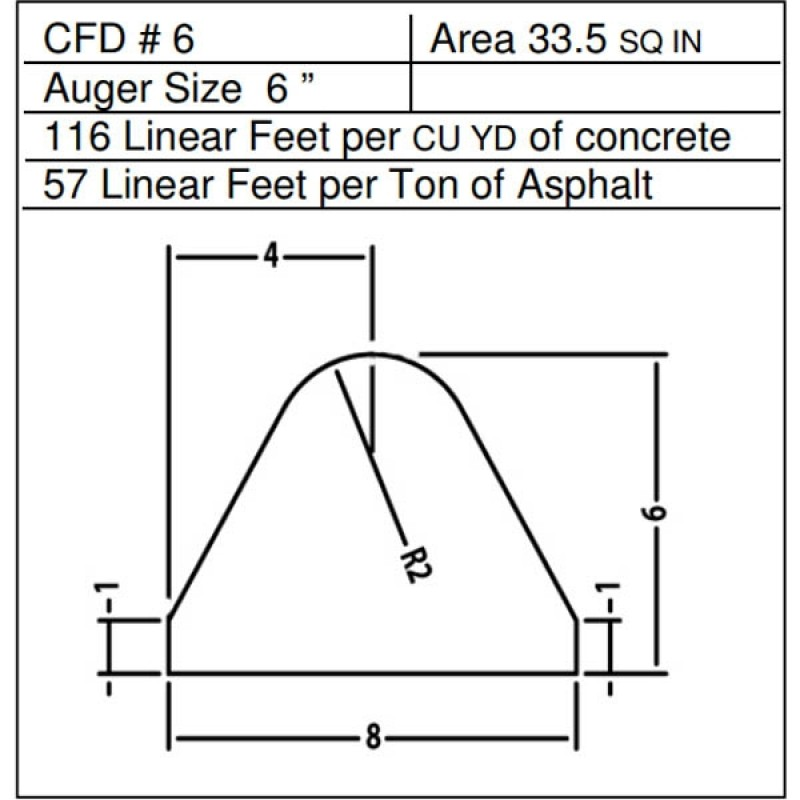"""CFD # 6 Miller Curber Std Form for Curbers Equipped with w/6"""" Auger"""